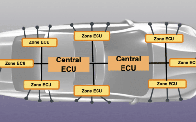Growing Complexity Adds To Auto IC Safety Challenges